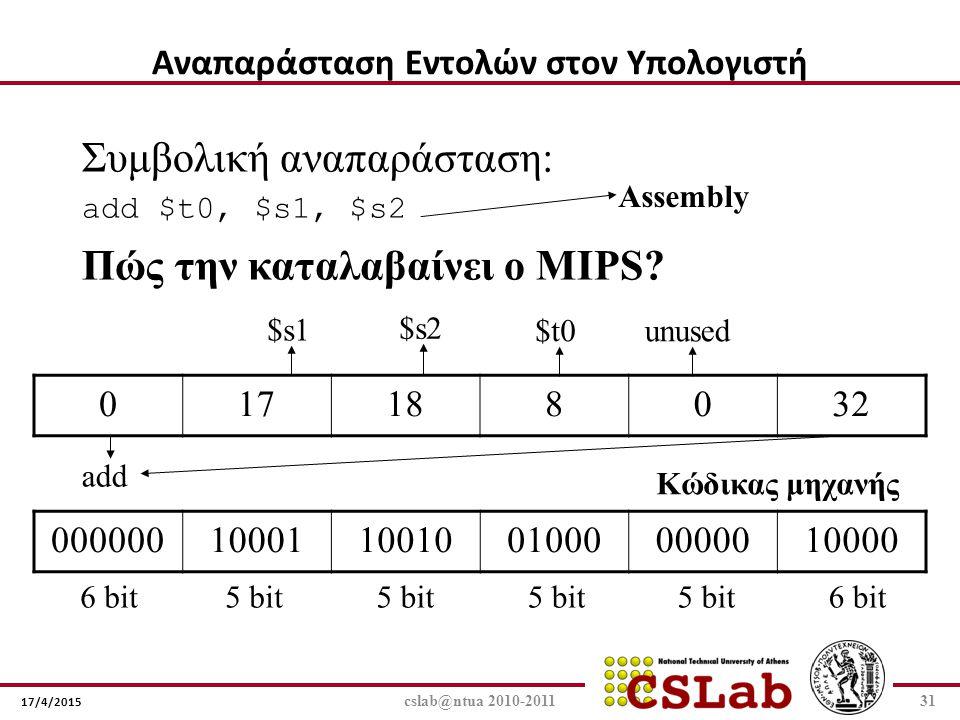 17/4/2015 cslab@ntua 2010-201131 Αναπαράσταση Εντολών στον Υπολογιστή Συμβολική αναπαράσταση: add $t0, $s1, $s2 Πώς την καταλαβαίνει ο MIPS? 017188032