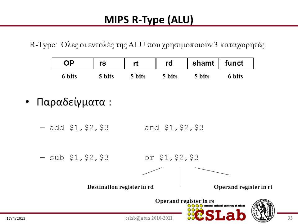 17/4/2015 MIPS R-Type (ALU) Παραδείγματα : – add $1,$2,$3and $1,$2,$3 – sub $1,$2,$3or $1,$2,$3 cslab@ntua 2010-201133 OPrs rt rdshamtfunct 6 bits 5 b