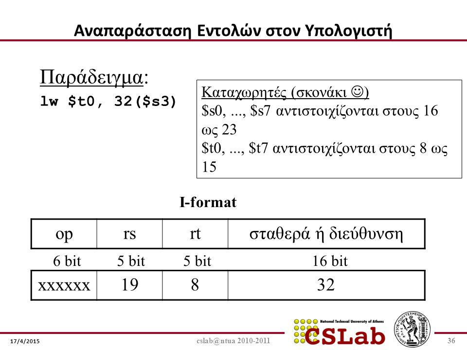 17/4/2015 cslab@ntua 2010-201136 Αναπαράσταση Εντολών στον Υπολογιστή Παράδειγμα: lw $t0, 32($s3) oprsrtσταθερά ή διεύθυνση 6 bit5 bit 16 bit xxxxxx19