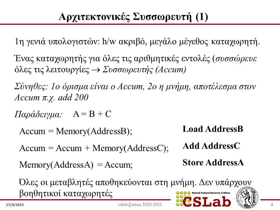 17/4/2015 cslab@ntua 2010-201165 Lifetime of Storage and Scope Automatic (stack allocated) –Typical local variables of a function –Created upon call, released upon return –Scope is the function Heap allocated –Created upon malloc, released upon free –Referenced via pointers External / static –Exist for entire program CodeStatic Heap Stack