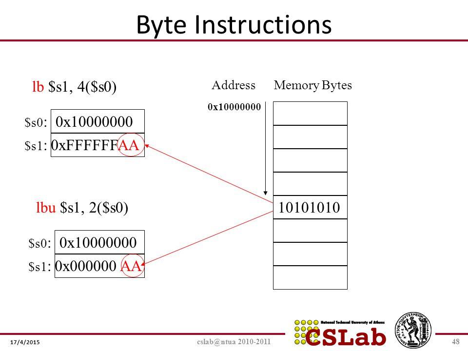 17/4/2015 Byte Instructions cslab@ntua 2010-201148 lb $s1, 4($s0) 10101010 0x10000000 AddressMemory Bytes 0x10000000 0xFFFFFFAA $s0 : $s1 : lbu $s1, 2