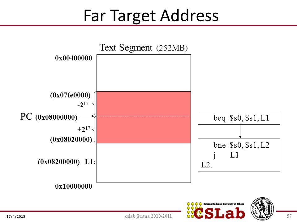 17/4/2015 Far Target Address cslab@ntua 2010-201157 Text Segment (252MB) 0x00400000 (0x08000000) PC -2 17 +2 17 bne $s0, $s1, L2 j L1 L2: L1: beq $s0,