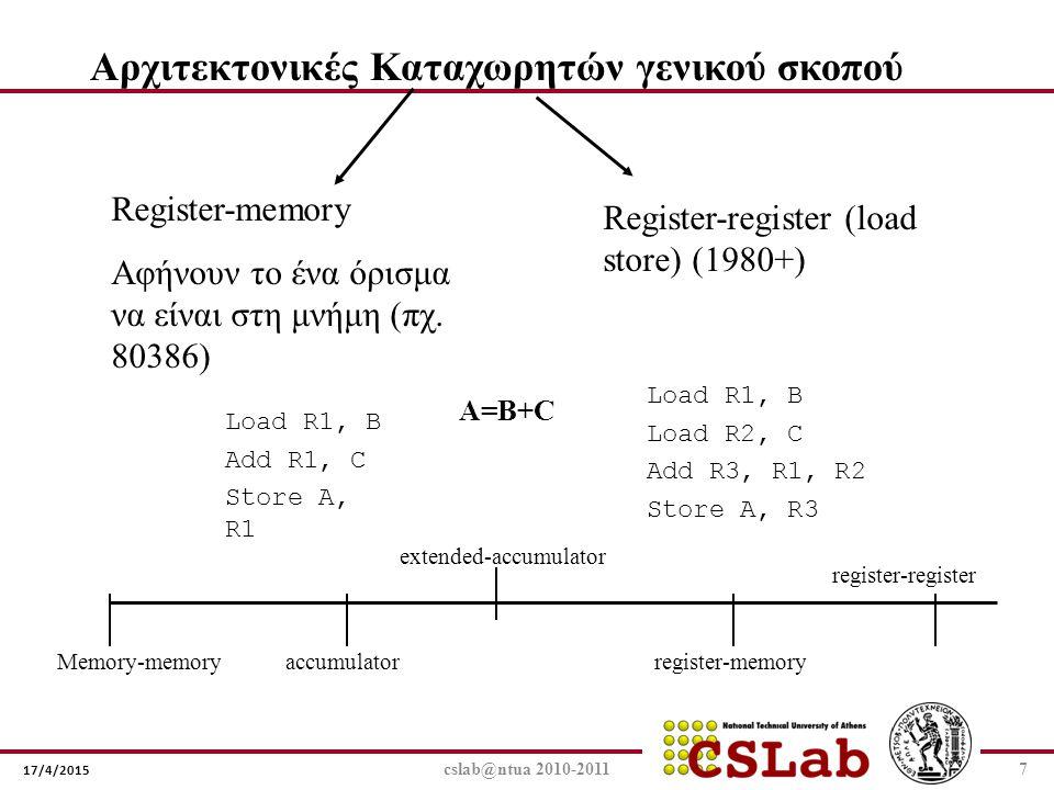 17/4/2015 cslab@ntua 2010-20117 Αρχιτεκτονικές Καταχωρητών γενικού σκοπού A=B+C register-register Register-memory Αφήνουν το ένα όρισμα να είναι στη μ