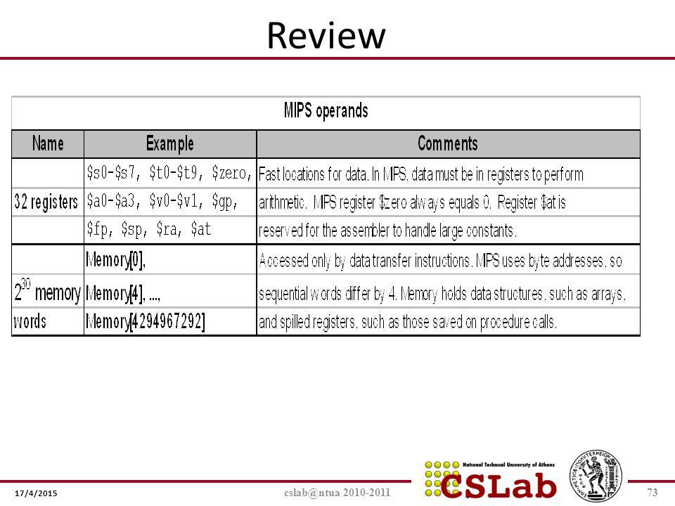 17/4/2015 cslab@ntua 2010-201173 Review