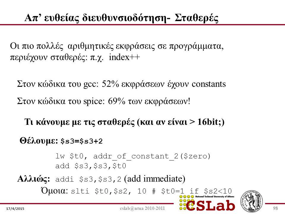17/4/2015 cslab@ntua 2010-201198 Απ' ευθείας διευθυνσιοδότηση- Σταθερές Οι πιο πολλές αριθμητικές εκφράσεις σε προγράμματα, περιέχουν σταθερές: π.χ. i