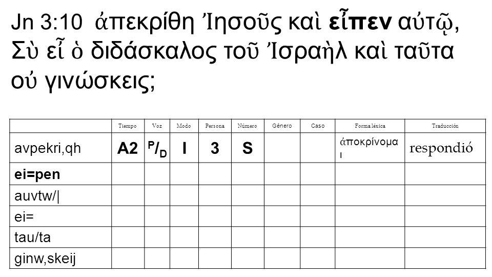 Tema en consonante + σ Consonante final del tema cambia a Labiales πβφψ Palatales κγχξ Linguales τδζθσ