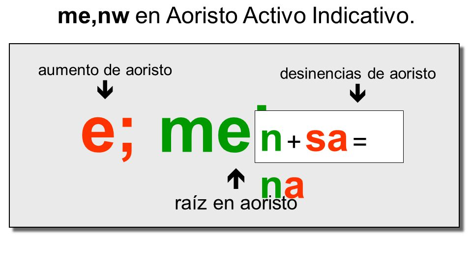 mein  raíz en aoristo me,nw en Aoristo Activo Indicativo. e;sa desinencias de aoristo  aumento de aoristo  n + sa = na