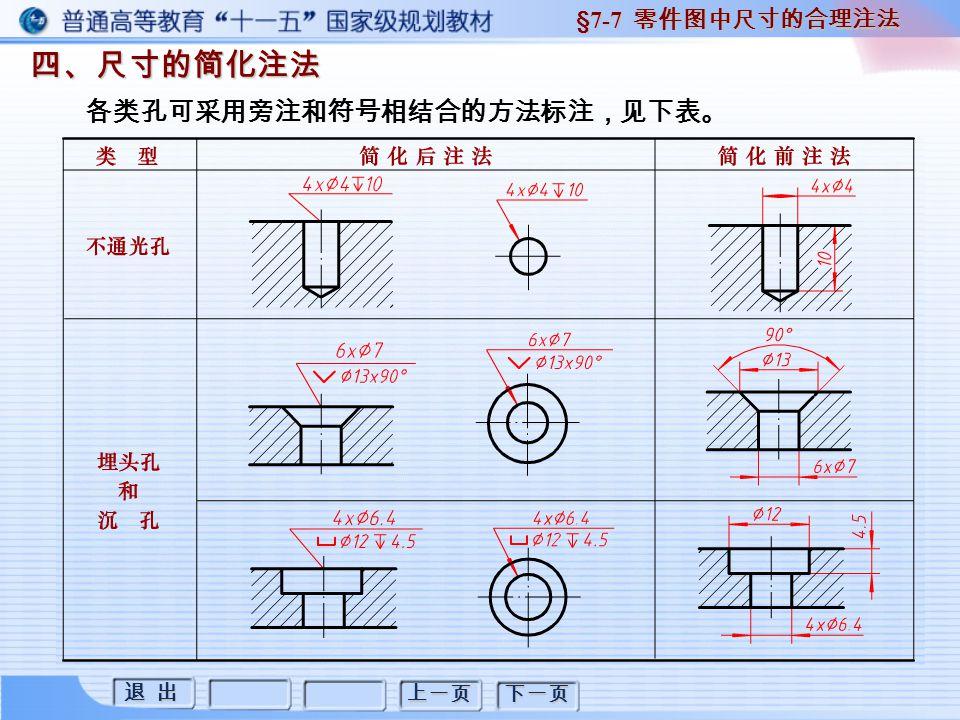 退 出 退 出 上一页 下一页 四、尺寸的简化注法 四、尺寸的简化注法 §7-7 零件图中尺寸的合理注法 各类孔可采用旁注和符号相结合的方法标注,见下表。