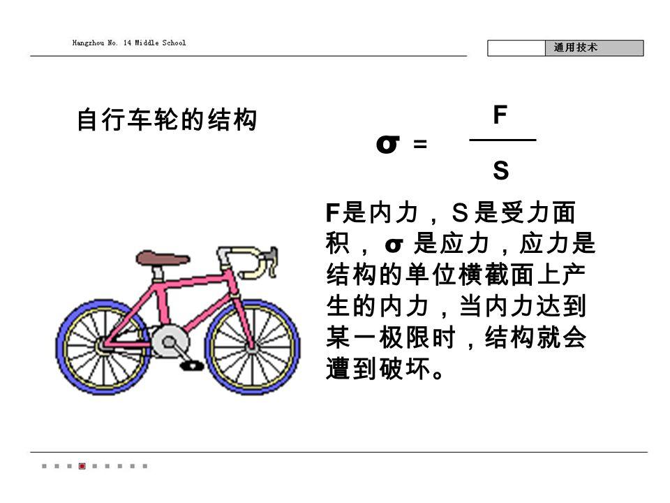 自行车轮的结构 F S F 是内力,S是受力面 积, σ 是应力,应力是 结构的单位横截面上产 生的内力,当内力达到 某一极限时,结构就会 遭到破坏。 σ =σ =