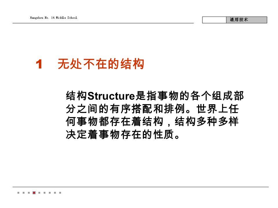 1 无处不在的结构 结构 Structure 是指事物的各个组成部 分之间的有序搭配和排例。世界上任 何事物都存在着结构,结构多种多样 决定着事物存在的性质。