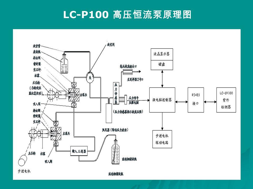 LC-P100 高压恒流泵原理图