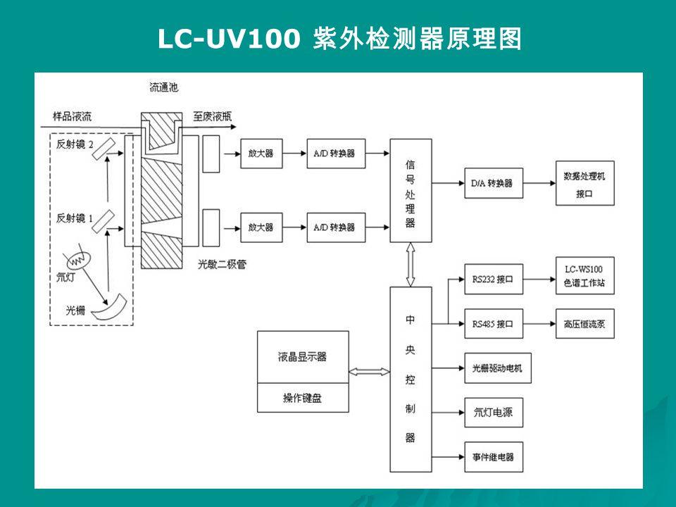 LC-UV100 紫外检测器原理图