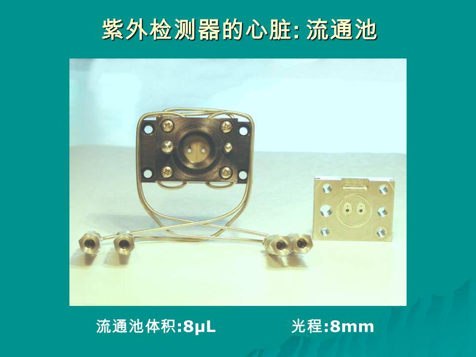 紫外检测器的心脏 : 流通池 流通池体积 :8μL 光程 :8mm