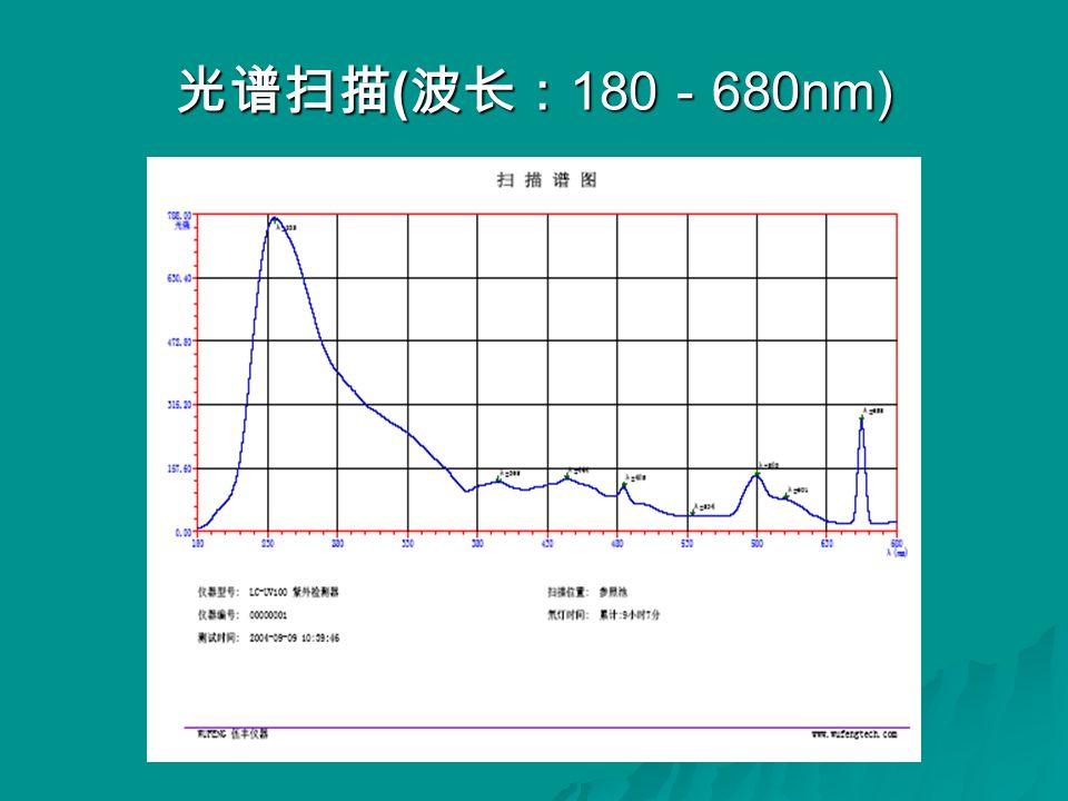 光谱扫描 ( 波长: 180 - 680nm)