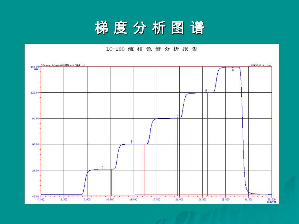 梯 度 分 析 图 谱梯 度 分 析 图 谱梯 度 分 析 图 谱梯 度 分 析 图 谱