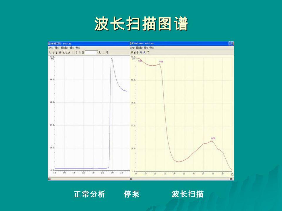 波长扫描图谱 正常分析 停泵 波长扫描