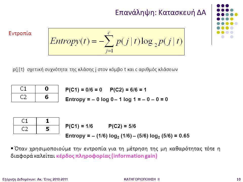 Εξόρυξη Δεδομένων: Ακ. Έτος 2010-2011ΚΑΤΗΓΟΡΙΟΠΟΙΗΣΗ II10 Εντροπία p(j|t) σχετική συχνότητα της κλάσης j στον κόμβο t και c αριθμός κλάσεων P(C1) = 0/