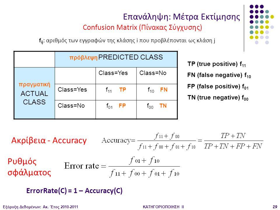 Εξόρυξη Δεδομένων: Ακ. Έτος 2010-2011ΚΑΤΗΓΟΡΙΟΠΟΙΗΣΗ II29 πρόβλεψη PREDICTED CLASS πραγματική ACTUAL CLASS Class=YesClass=No Class=Yesf 11 TP f 10 FN