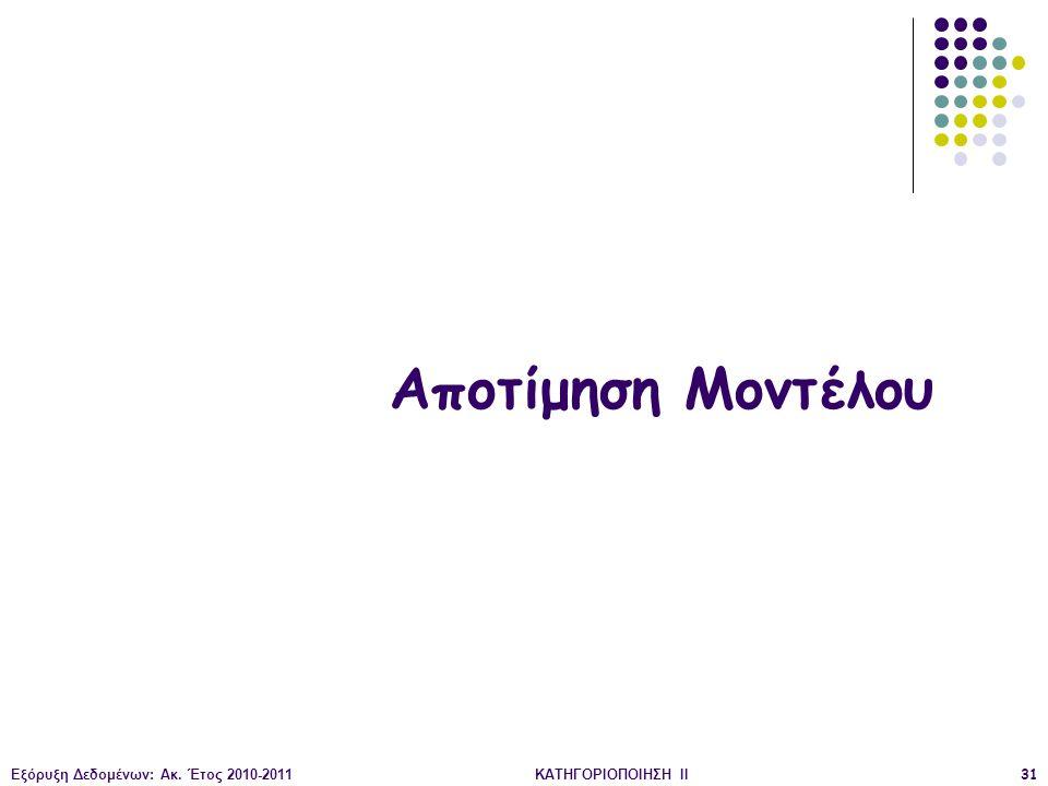 Εξόρυξη Δεδομένων: Ακ. Έτος 2010-2011ΚΑΤΗΓΟΡΙΟΠΟΙΗΣΗ II31 Αποτίμηση Μοντέλου