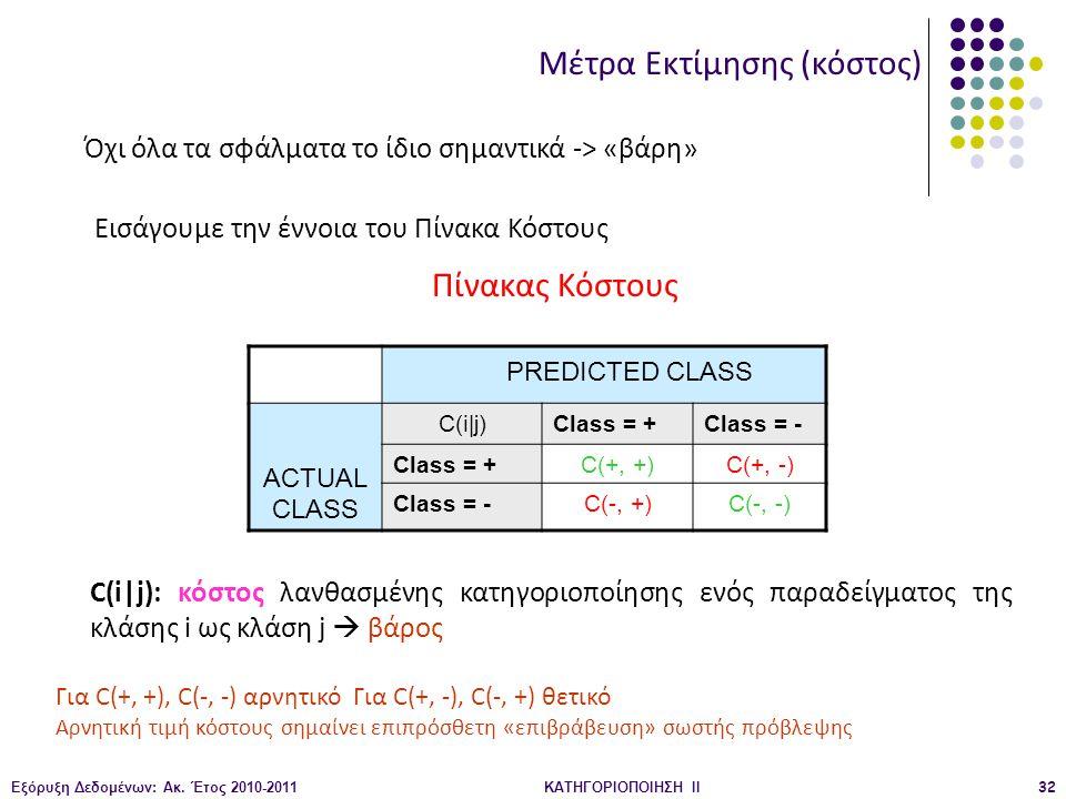 Εξόρυξη Δεδομένων: Ακ. Έτος 2010-2011ΚΑΤΗΓΟΡΙΟΠΟΙΗΣΗ II32 PREDICTED CLASS ACTUAL CLASS C(i|j)Class = +Class = - Class = +C(+, +)C(+, -) Class = -C(-,