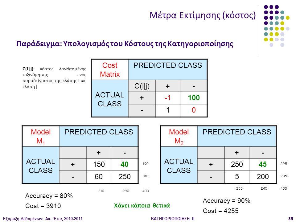 Εξόρυξη Δεδομένων: Ακ. Έτος 2010-2011ΚΑΤΗΓΟΡΙΟΠΟΙΗΣΗ II35 Cost Matrix PREDICTED CLASS ACTUAL CLASS C(i|j)+- +100 -10 Model M 1 PREDICTED CLASS ACTUAL