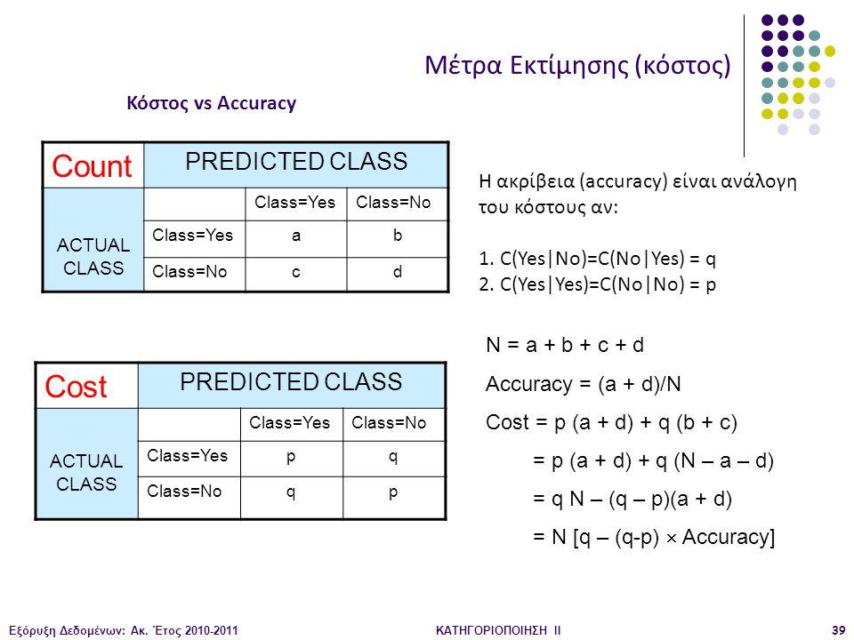 Εξόρυξη Δεδομένων: Ακ. Έτος 2010-2011ΚΑΤΗΓΟΡΙΟΠΟΙΗΣΗ II39 Count PREDICTED CLASS ACTUAL CLASS Class=YesClass=No Class=Yesab Class=Nocd Cost PREDICTED C
