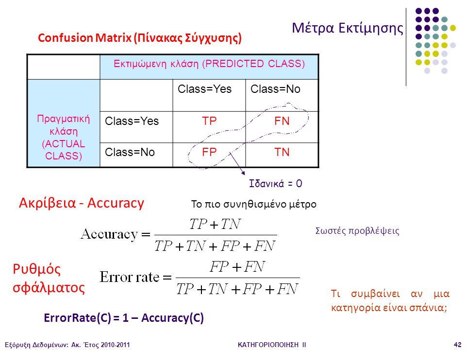 Εξόρυξη Δεδομένων: Ακ. Έτος 2010-2011ΚΑΤΗΓΟΡΙΟΠΟΙΗΣΗ II42 Εκτιμώμενη κλάση (PREDICTED CLASS) Πραγματική κλάση (ACTUAL CLASS) Class=YesClass=No Class=Y