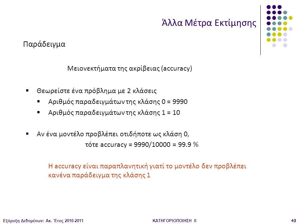 Εξόρυξη Δεδομένων: Ακ. Έτος 2010-2011ΚΑΤΗΓΟΡΙΟΠΟΙΗΣΗ II43  Θεωρείστε ένα πρόβλημα με 2 κλάσεις  Αριθμός παραδειγμάτων της κλάσης 0 = 9990  Αριθμός