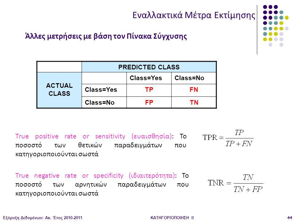 Εξόρυξη Δεδομένων: Ακ. Έτος 2010-2011ΚΑΤΗΓΟΡΙΟΠΟΙΗΣΗ II44 PREDICTED CLASS ACTUAL CLASS Class=YesClass=No Class=YesTPFN Class=NoFPTN Εναλλακτικά Μέτρα