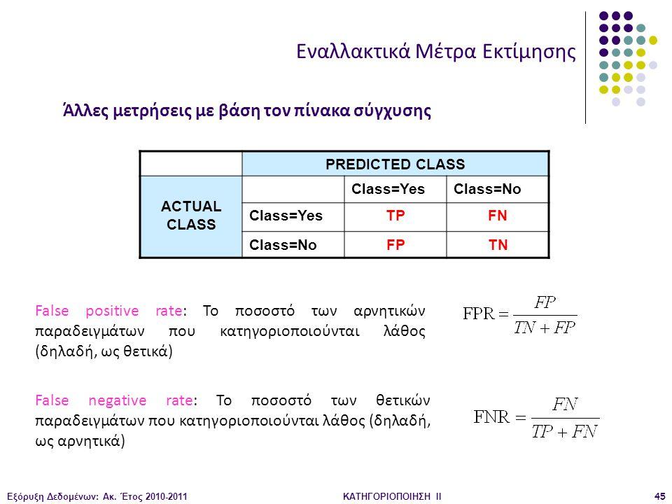 Εξόρυξη Δεδομένων: Ακ. Έτος 2010-2011ΚΑΤΗΓΟΡΙΟΠΟΙΗΣΗ II45 PREDICTED CLASS ACTUAL CLASS Class=YesClass=No Class=YesTPFN Class=NoFPTN Εναλλακτικά Μέτρα