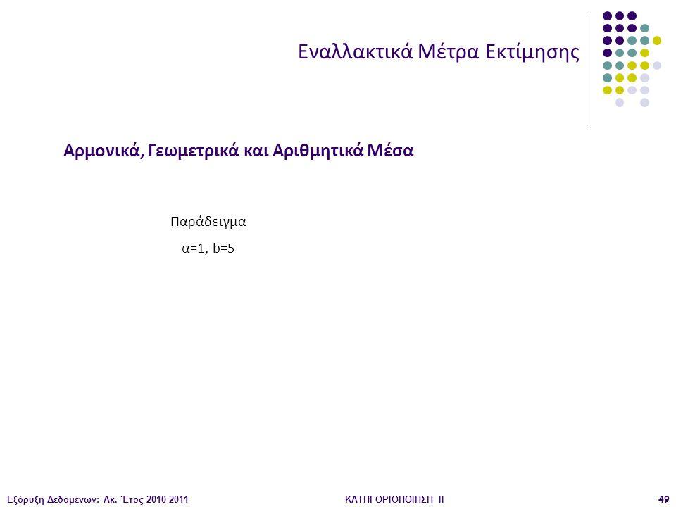 Εξόρυξη Δεδομένων: Ακ. Έτος 2010-2011ΚΑΤΗΓΟΡΙΟΠΟΙΗΣΗ II49 Εναλλακτικά Μέτρα Εκτίμησης Αρμονικά, Γεωμετρικά και Αριθμητικά Μέσα Παράδειγμα α=1, b=5