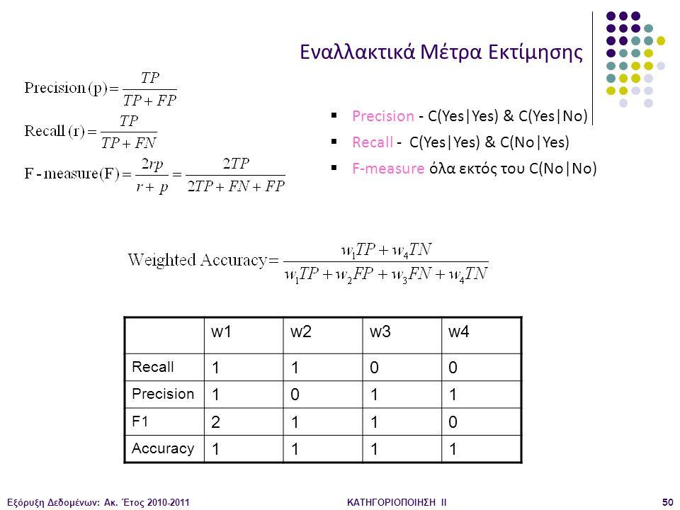 Εξόρυξη Δεδομένων: Ακ. Έτος 2010-2011ΚΑΤΗΓΟΡΙΟΠΟΙΗΣΗ II50  Precision - C(Yes|Yes) & C(Yes|No)  Recall - C(Yes|Yes) & C(No|Yes)  F-measure όλα εκτός