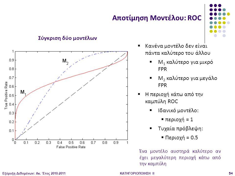 Εξόρυξη Δεδομένων: Ακ. Έτος 2010-2011ΚΑΤΗΓΟΡΙΟΠΟΙΗΣΗ II54  Κανένα μοντέλο δεν είναι πάντα καλύτερο του άλλου  M 1 καλύτερο για μικρό FPR  M 2 καλύτ