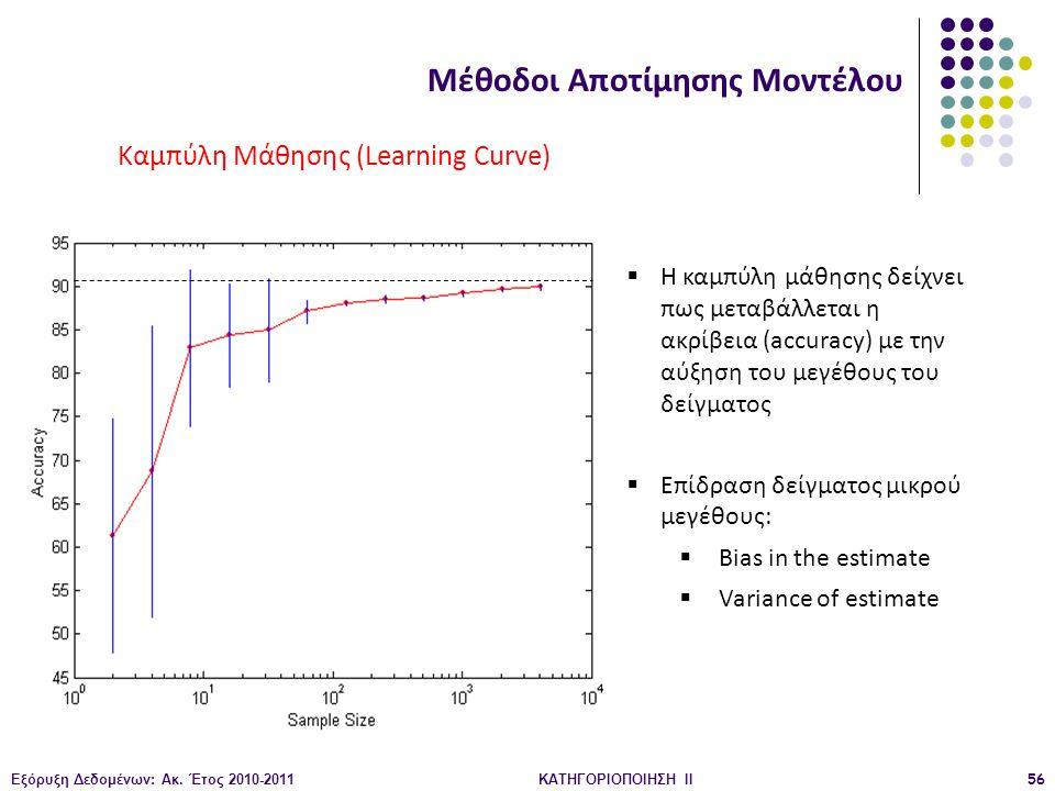 Εξόρυξη Δεδομένων: Ακ. Έτος 2010-2011ΚΑΤΗΓΟΡΙΟΠΟΙΗΣΗ II56  Η καμπύλη μάθησης δείχνει πως μεταβάλλεται η ακρίβεια (accuracy) με την αύξηση του μεγέθου
