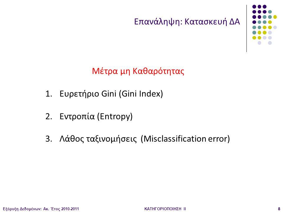 Εξόρυξη Δεδομένων: Ακ. Έτος 2010-2011ΚΑΤΗΓΟΡΙΟΠΟΙΗΣΗ II8 Μέτρα μη Καθαρότητας 1.Ευρετήριο Gini (Gini Index) 2.Εντροπία (Entropy) 3.Λάθος ταξινομήσεις