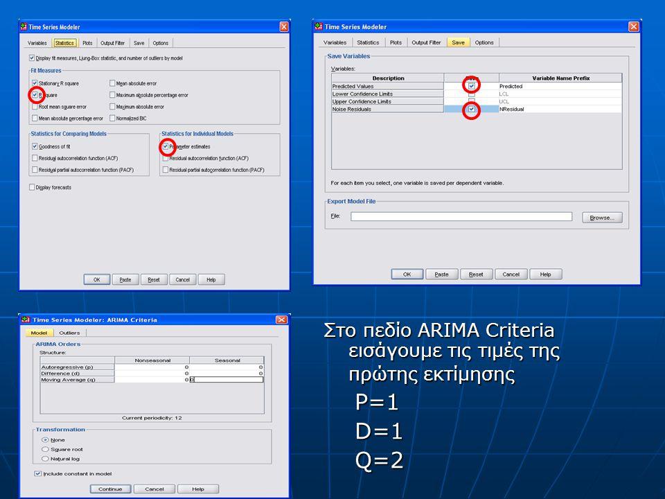 Στο πεδίο ARIMA Criteria εισάγουμε τις τιμές της πρώτης εκτίμησης P=1 P=1 D=1 D=1 Q=2 Q=2