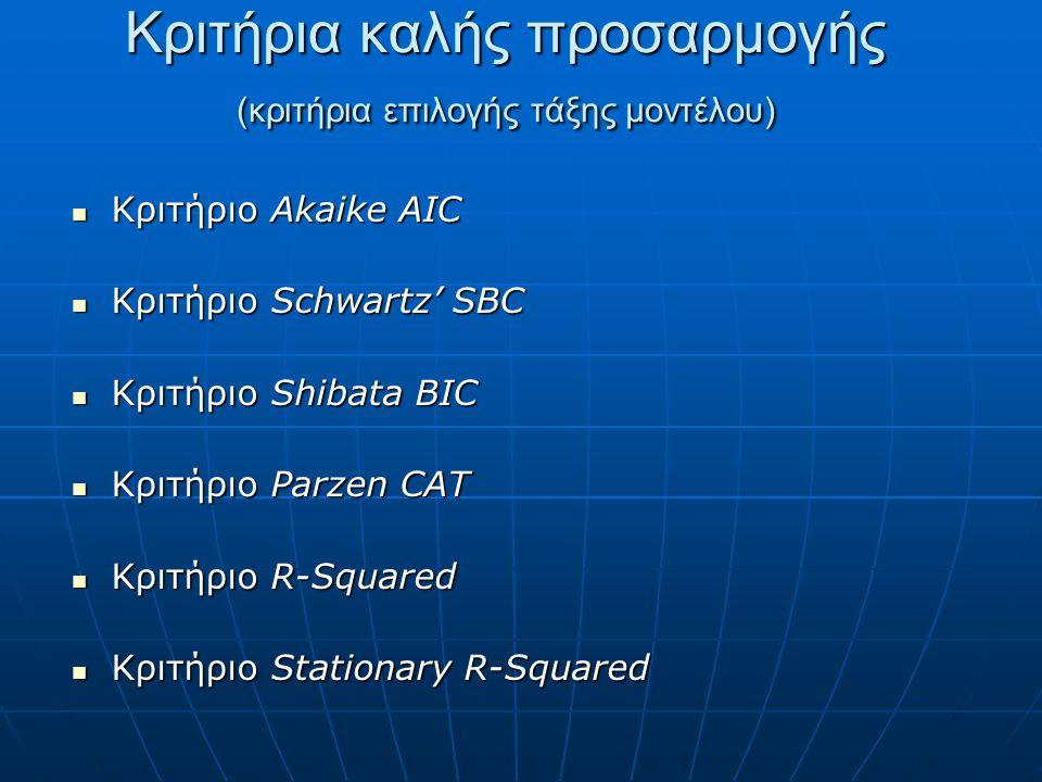 Κριτήριο Akaike AIC Κριτήριο Akaike AIC Κριτήριο Schwartz' SBC Κριτήριο Schwartz' SBC Κριτήριο Shibata BIC Κριτήριο Shibata BIC Κριτήριο Parzen CAT Κρ
