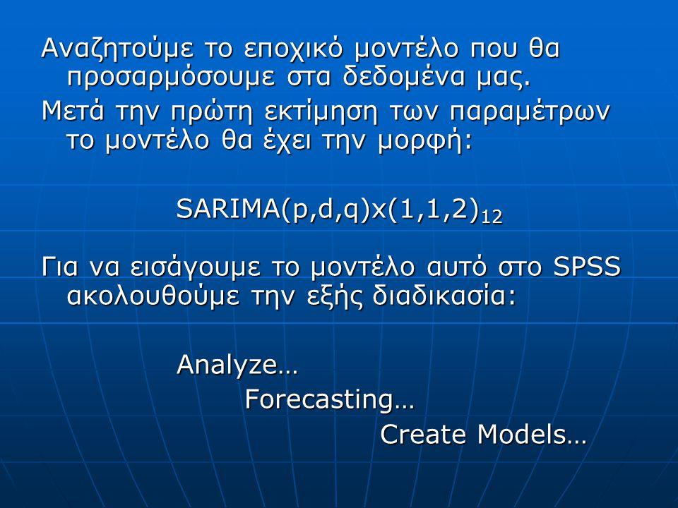Aναζητούμε το εποχικό μοντέλο που θα προσαρμόσουμε στα δεδομένα μας. Μετά την πρώτη εκτίμηση των παραμέτρων το μοντέλο θα έχει την μορφή: SARIMA(p,d,q