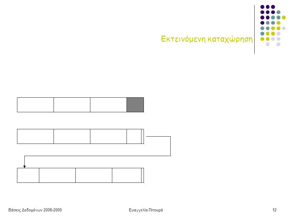 Βάσεις Δεδομένων 2008-2009Ευαγγελία Πιτουρά12 Εκτεινόμενη καταχώρηση