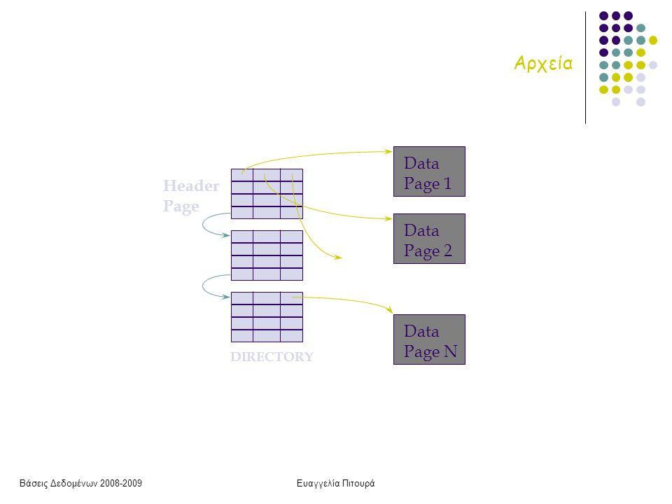 Βάσεις Δεδομένων 2008-2009Ευαγγελία Πιτουρά Data Page 1 Data Page 2 Data Page N Header Page DIRECTORY Αρχεία