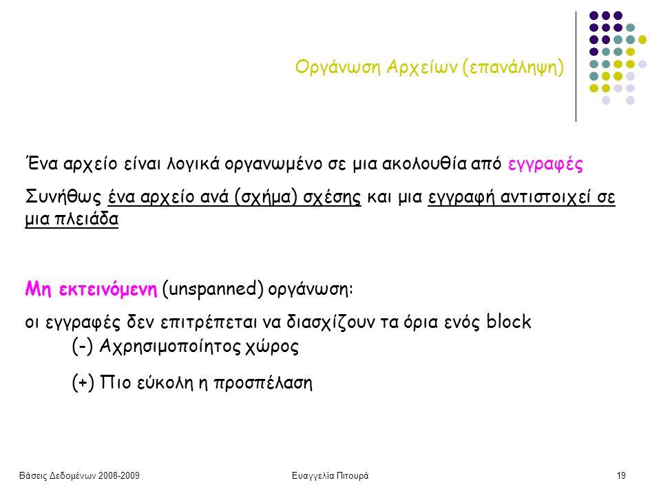 Βάσεις Δεδομένων 2008-2009Ευαγγελία Πιτουρά19 Οργάνωση Αρχείων (επανάληψη) Ένα αρχείο είναι λογικά οργανωμένο σε μια ακολουθία από εγγραφές Συνήθως ένα αρχείο ανά (σχήμα) σχέσης και μια εγγραφή αντιστοιχεί σε μια πλειάδα Μη εκτεινόμενη (unspanned) οργάνωση: οι εγγραφές δεν επιτρέπεται να διασχίζουν τα όρια ενός block (-) Αχρησιμοποίητος χώρος (+) Πιο εύκολη η προσπέλαση