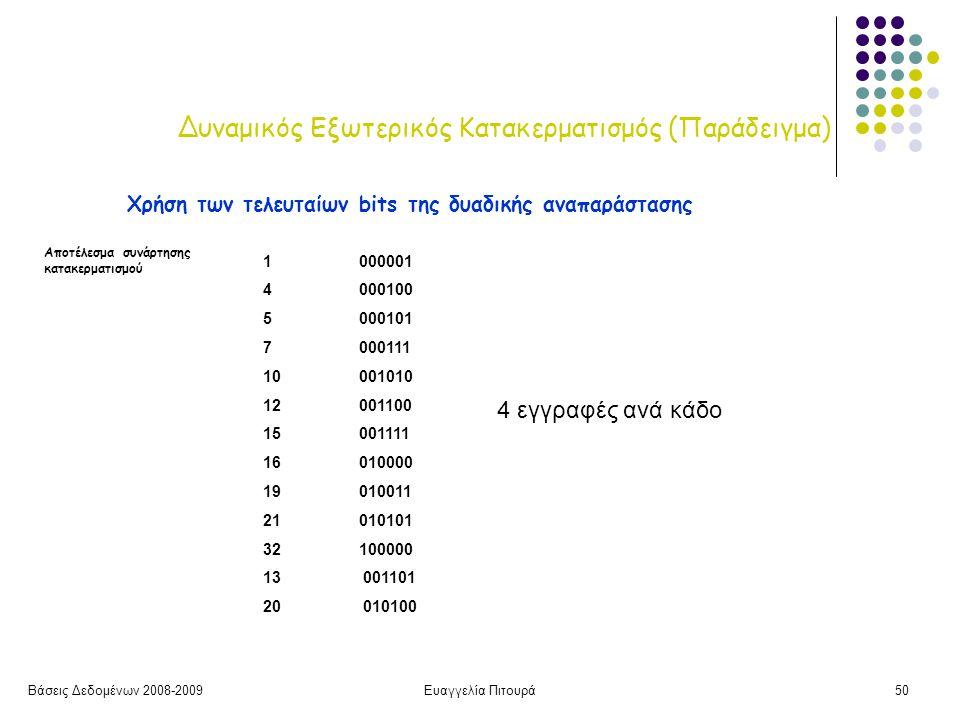 Βάσεις Δεδομένων 2008-2009Ευαγγελία Πιτουρά50 Δυναμικός Εξωτερικός Κατακερματισμός (Παράδειγμα) Χρήση των τελευταίων bits της δυαδικής αναπαράστασης 1 000001 4 000100 5000101 7 000111 10 001010 12 001100 15001111 16010000 19010011 21010101 32 100000 13 001101 20 010100 4 εγγραφές ανά κάδο Αποτέλεσμα συνάρτησης κατακερματισμού