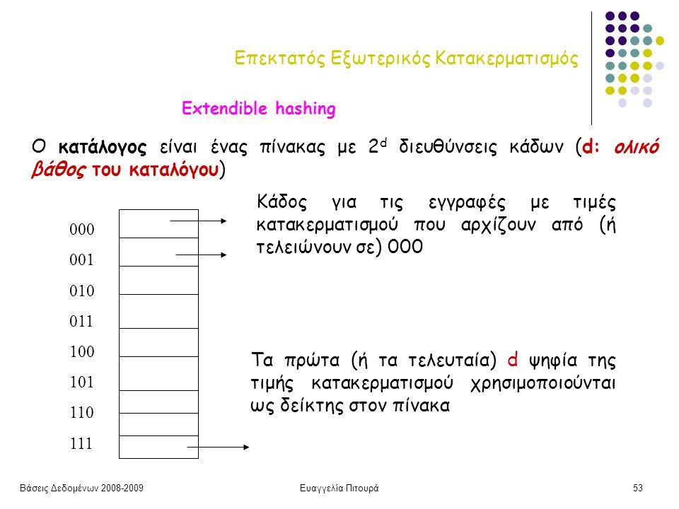 Βάσεις Δεδομένων 2008-2009Ευαγγελία Πιτουρά53 Επεκτατός Εξωτερικός Κατακερματισμός Ο κατάλογος είναι ένας πίνακας με 2 d διευθύνσεις κάδων (d: ολικό βάθος του καταλόγου) 000 001 010 011 100 101 110 111 Κάδος για τις εγγραφές με τιμές κατακερματισμού που αρχίζουν από (ή τελειώνουν σε) 000 Τα πρώτα (ή τα τελευταία) d ψηφία της τιμής κατακερματισμού χρησιμοποιούνται ως δείκτης στον πίνακα Extendible hashing