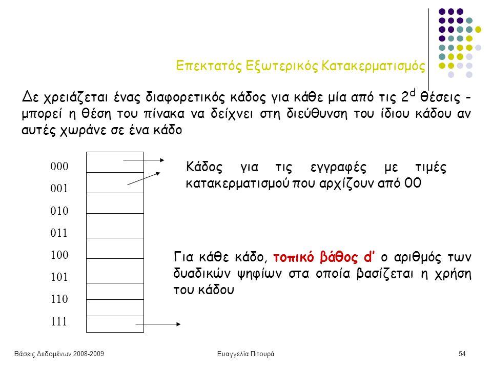 Βάσεις Δεδομένων 2008-2009Ευαγγελία Πιτουρά54 Επεκτατός Εξωτερικός Κατακερματισμός 000 001 010 011 100 101 110 111 Κάδος για τις εγγραφές με τιμές κατακερματισμού που αρχίζουν από 00 Δε χρειάζεται ένας διαφορετικός κάδος για κάθε μία από τις 2 d θέσεις - μπορεί η θέση του πίνακα να δείχνει στη διεύθυνση του ίδιου κάδου αν αυτές χωράνε σε ένα κάδο Για κάθε κάδο, τοπικό βάθος d' o αριθμός των δυαδικών ψηφίων στα οποία βασίζεται η χρήση του κάδου