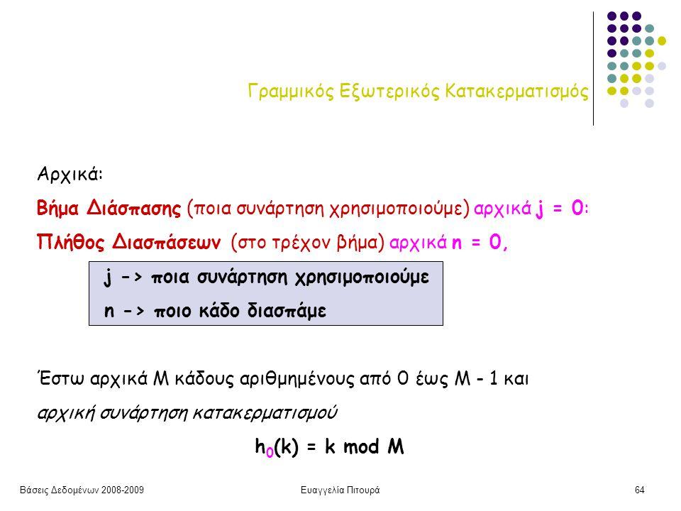 Βάσεις Δεδομένων 2008-2009Ευαγγελία Πιτουρά64 Γραμμικός Εξωτερικός Κατακερματισμός Αρχικά: Βήμα Διάσπασης (ποια συνάρτηση χρησιμοποιούμε) αρχικά j = 0: Πλήθος Διασπάσεων (στο τρέχον βήμα) αρχικά n = 0, j -> ποια συνάρτηση χρησιμοποιούμε n -> ποιο κάδο διασπάμε Έστω αρχικά Μ κάδους αριθμημένους από 0 έως Μ - 1 και αρχική συνάρτηση κατακερματισμού h 0 (k) = k mod M