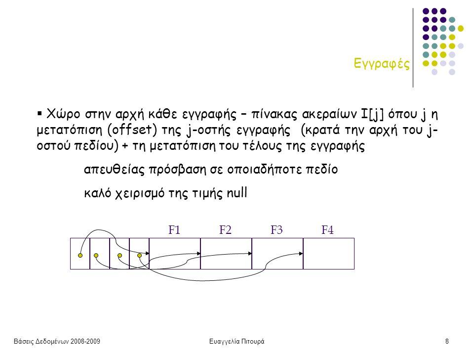 Βάσεις Δεδομένων 2008-2009Ευαγγελία Πιτουρά8 Εγγραφές  Χώρο στην αρχή κάθε εγγραφής – πίνακας ακεραίων Ι[j] όπου j η μετατόπιση (offset) της j-οστής εγγραφής (κρατά την αρχή του j- οστού πεδίου) + τη μετατόπιση του τέλους της εγγραφής απευθείας πρόσβαση σε οποιαδήποτε πεδίο καλό χειρισμό της τιμής null F1 F2 F3 F4