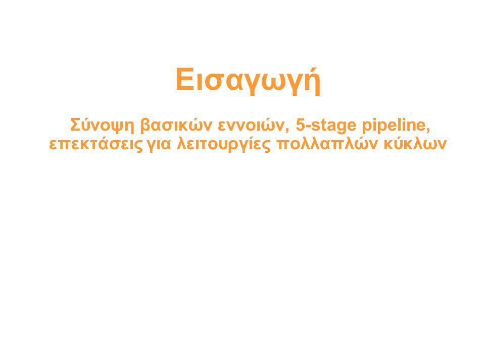Εισαγωγή Σύνοψη βασικών εννοιών, 5-stage pipeline, επεκτάσεις για λειτουργίες πολλαπλών κύκλων