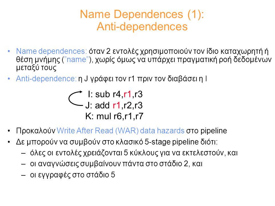 "Name dependences: όταν 2 εντολές χρησιμοποιούν τον ίδιο καταχωρητή ή θέση μνήμης (""name""), χωρίς όμως να υπάρχει πραγματική ροή δεδομένων μεταξύ τους"