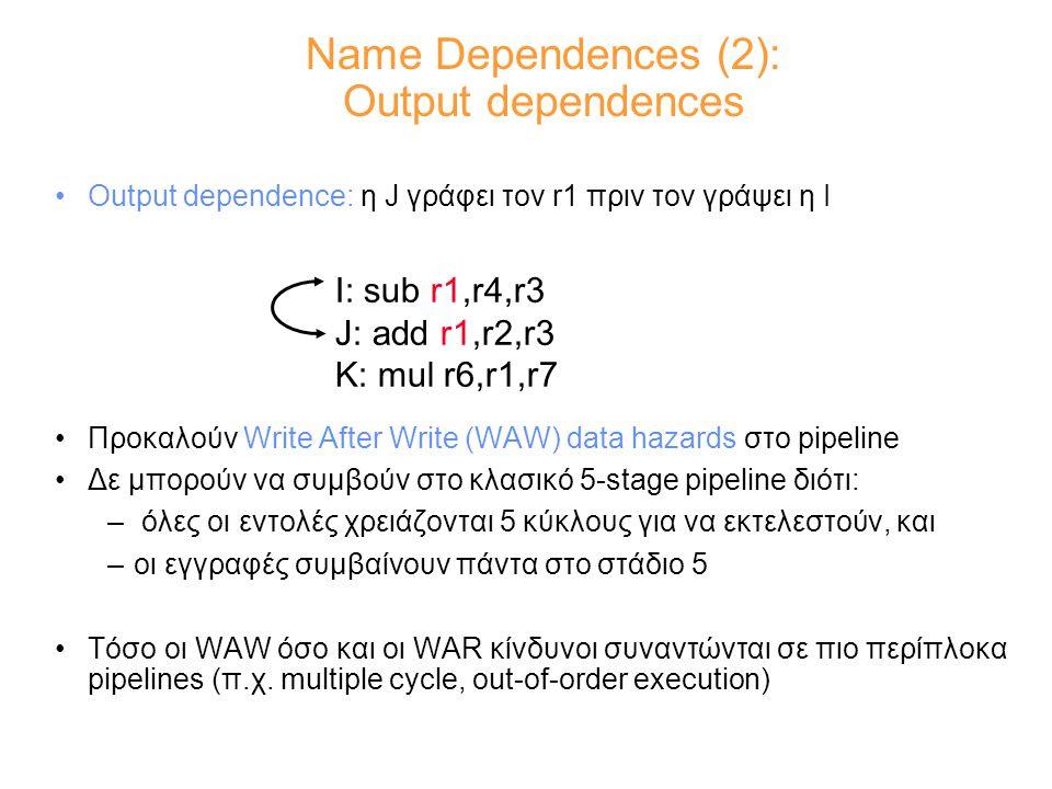 Output dependence: η J γράφει τον r1 πριν τον γράψει η I Προκαλούν Write After Write (WAW) data hazards στο pipeline Δε μπορούν να συμβούν στο κλασικό 5-stage pipeline διότι: – όλες οι εντολές χρειάζονται 5 κύκλους για να εκτελεστούν, και –οι εγγραφές συμβαίνουν πάντα στο στάδιο 5 Τόσο οι WAW όσο και οι WAR κίνδυνοι συναντώνται σε πιο περίπλοκα pipelines (π.χ.