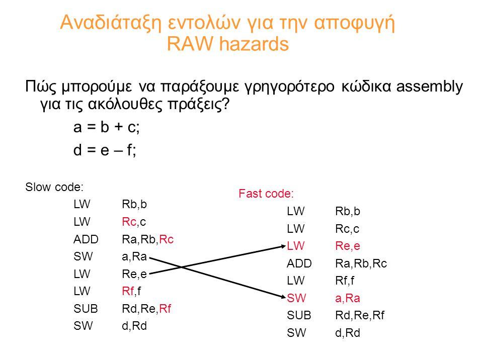 Πώς μπορούμε να παράξουμε γρηγορότερο κώδικα assembly για τις ακόλουθες πράξεις.